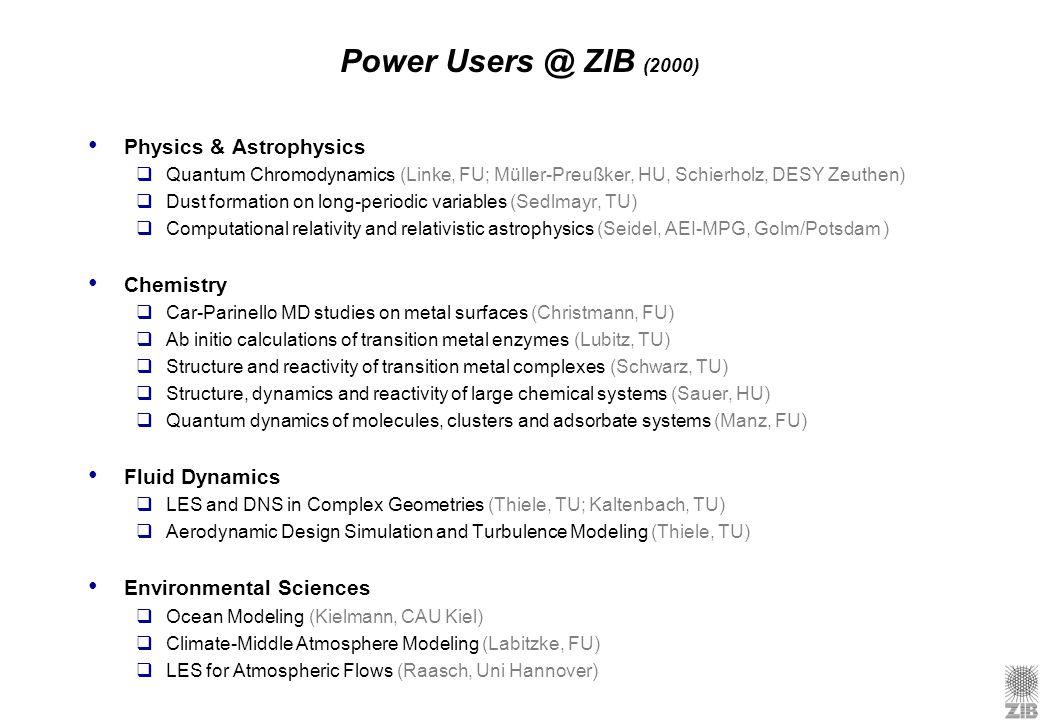 Power Users @ ZIB (2000) Physics & Astrophysics Chemistry