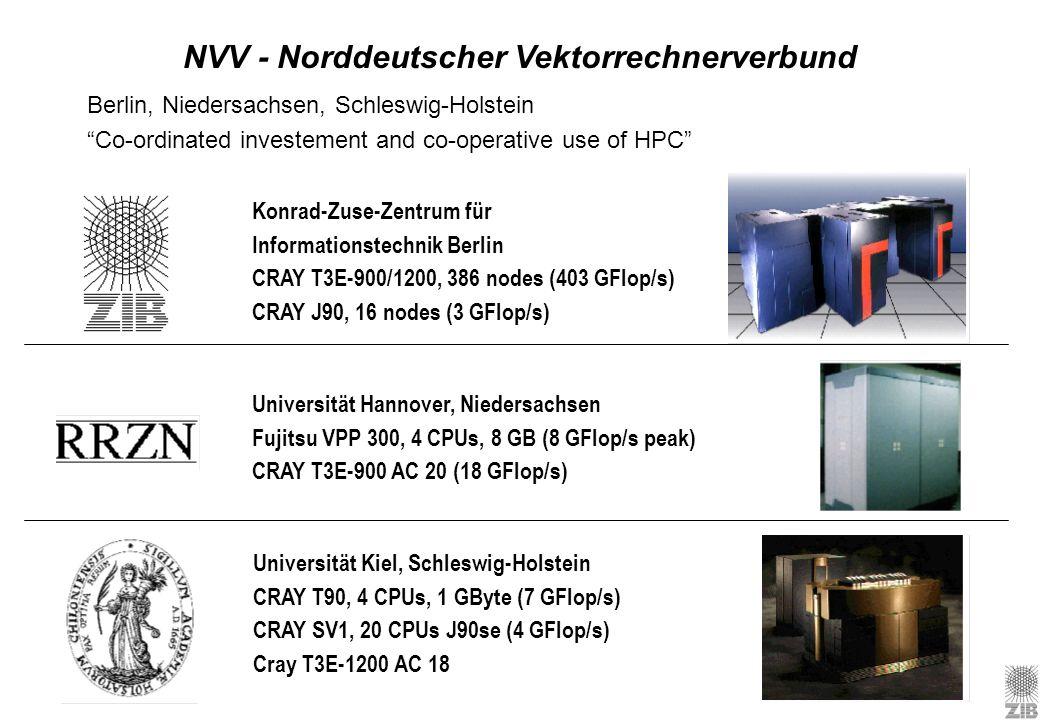 NVV - Norddeutscher Vektorrechnerverbund