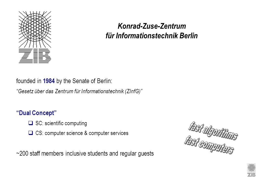 Konrad-Zuse-Zentrum für Informationstechnik Berlin