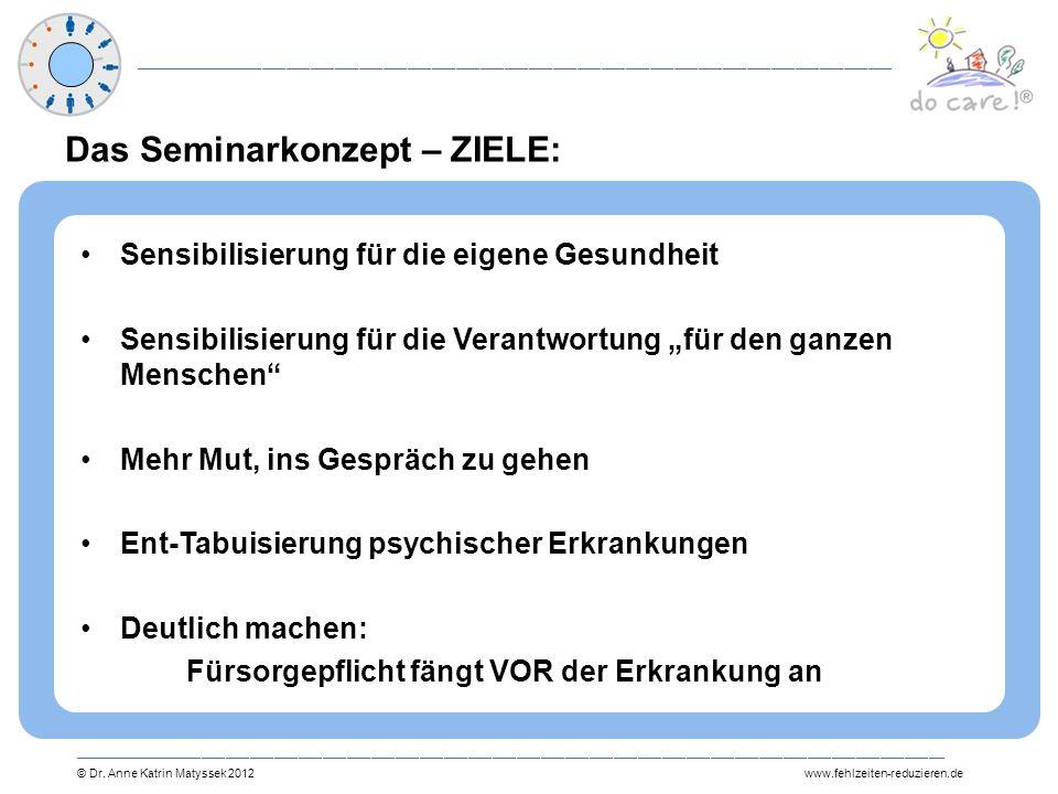 Das Seminarkonzept – ZIELE: