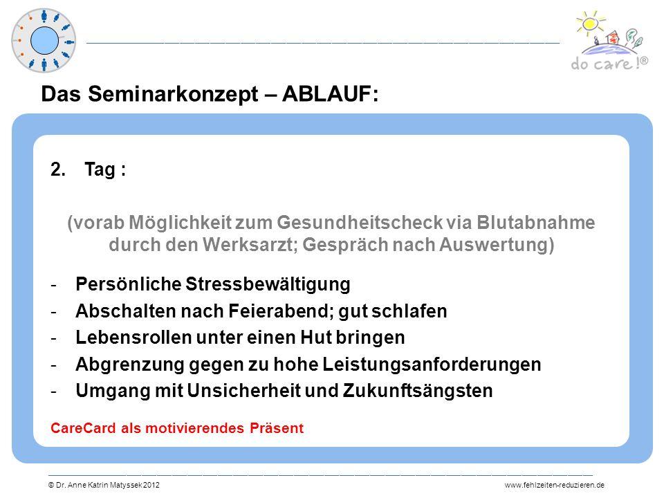 Das Seminarkonzept – ABLAUF:
