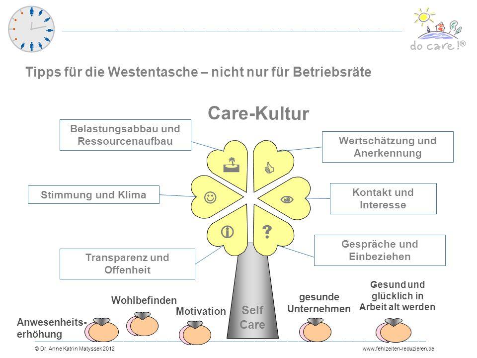 Care-Kultur       Self Care
