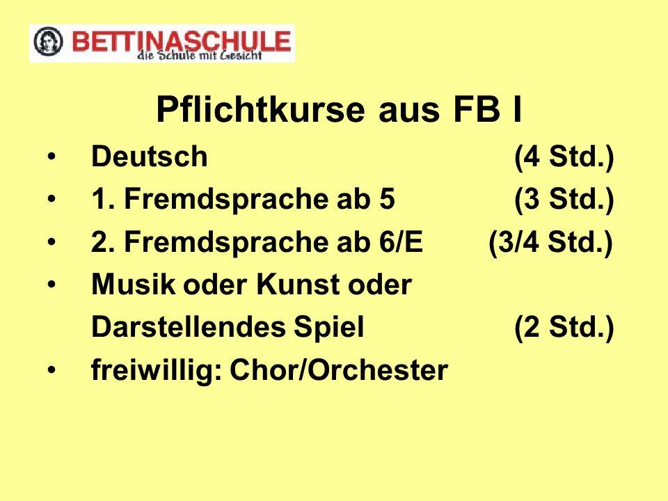 Pflichtkurse aus FB I Deutsch (4 Std.) 1. Fremdsprache ab 5 (3 Std.)