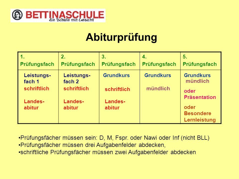 Abiturprüfung 1. Prüfungsfach. 2. 3. 4. 5. Leistungs-fach 1. Leistungs-fach 2. Grundkurs. Grundkurs.