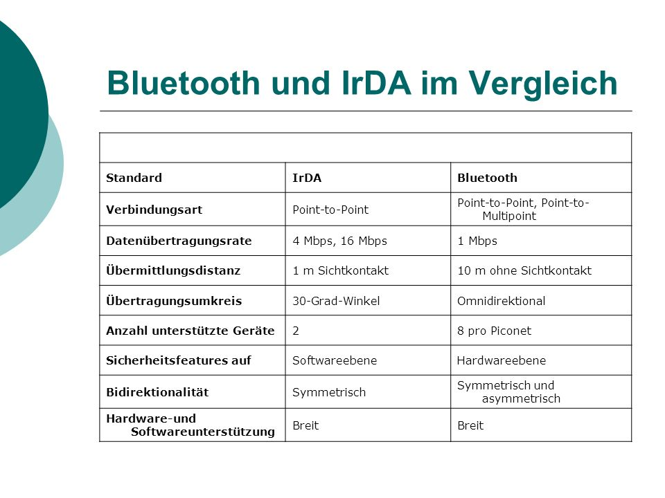 Bluetooth und IrDA im Vergleich
