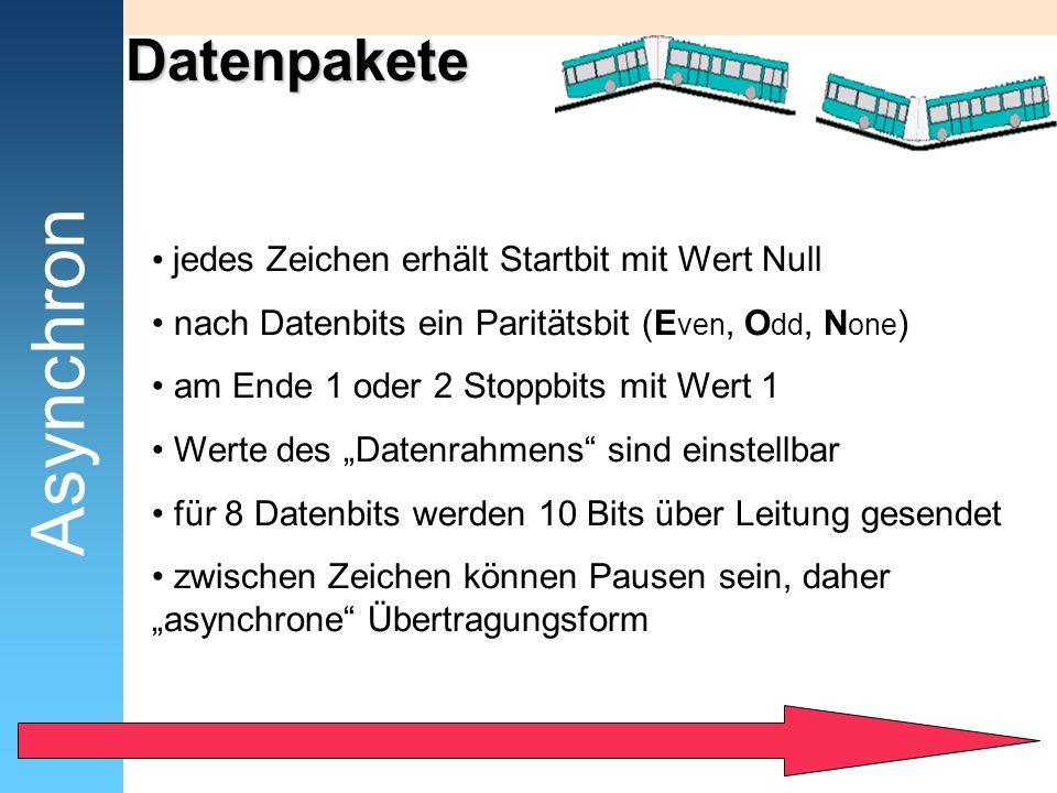 Asynchron Datenpakete jedes Zeichen erhält Startbit mit Wert Null