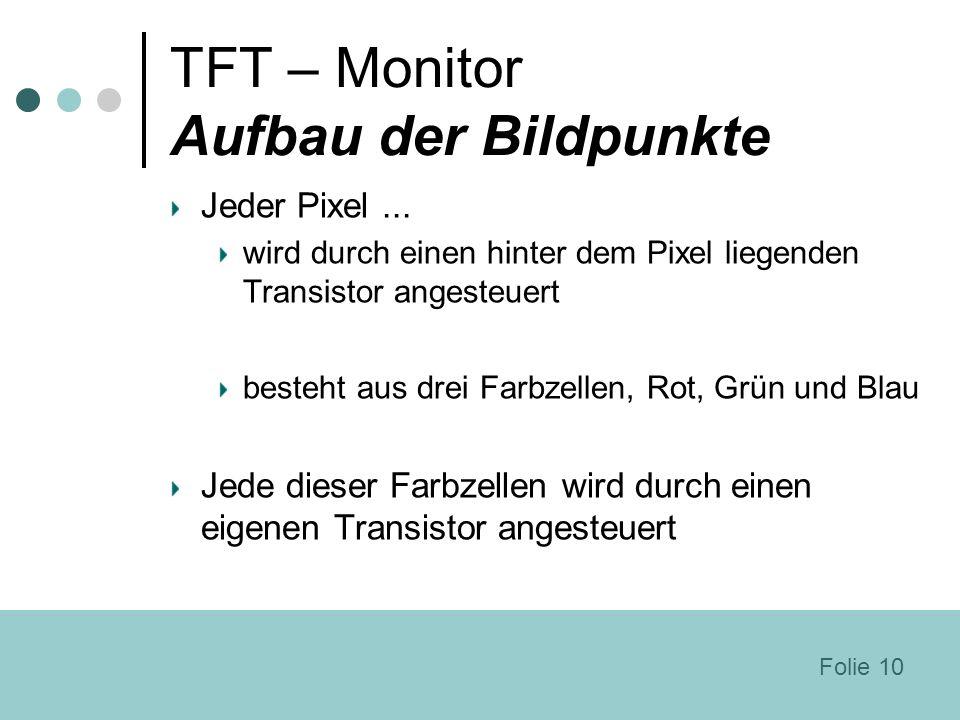 TFT – Monitor Aufbau der Bildpunkte