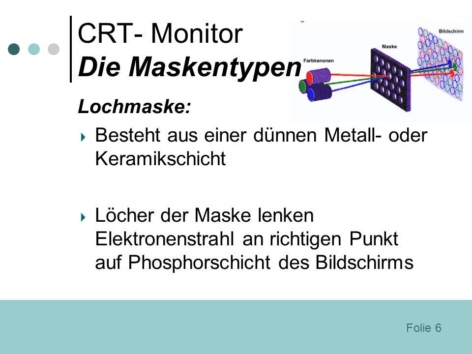 CRT- Monitor Die Maskentypen