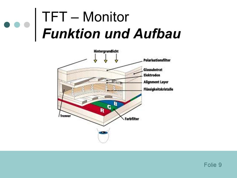 TFT – Monitor Funktion und Aufbau