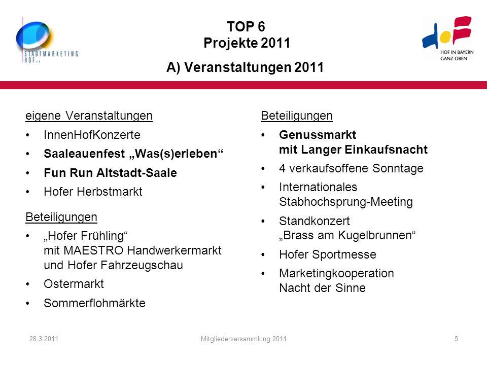 TOP 6 Projekte 2011 A) Veranstaltungen 2011