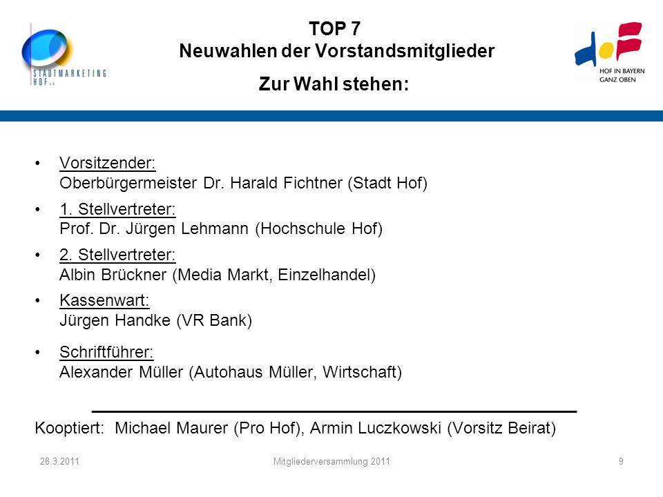 TOP 7 Neuwahlen der Vorstandsmitglieder Zur Wahl stehen:
