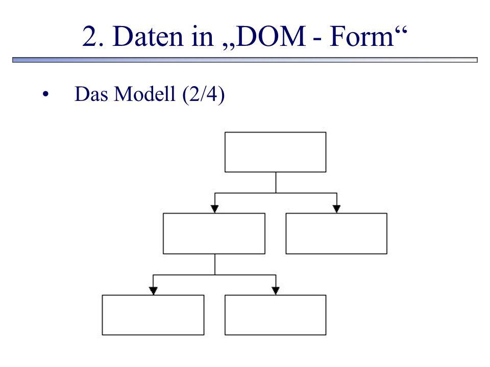 """2. Daten in """"DOM - Form Das Modell (2/4)"""