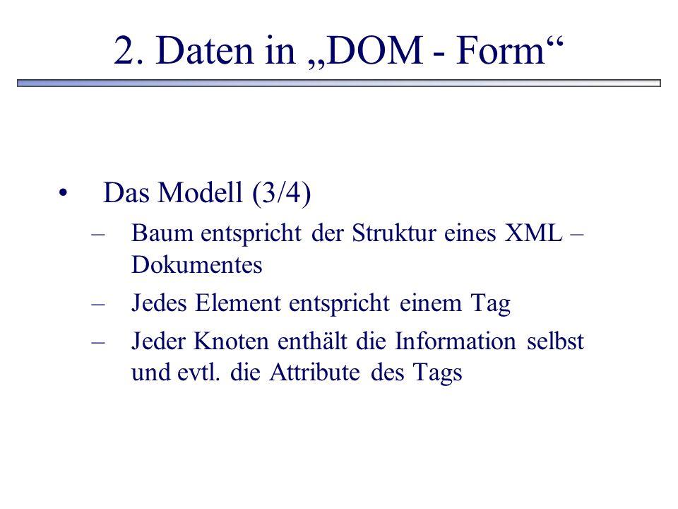 """2. Daten in """"DOM - Form Das Modell (3/4)"""