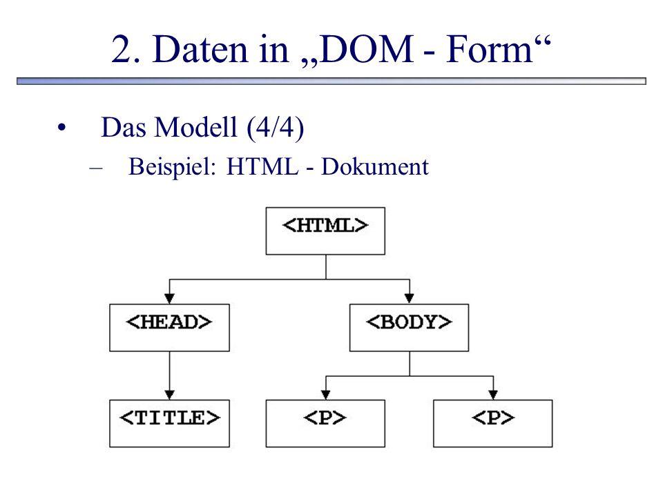"""2. Daten in """"DOM - Form Das Modell (4/4) Beispiel: HTML - Dokument"""