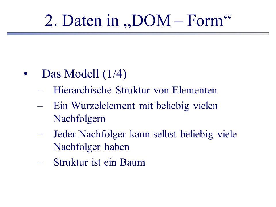 """2. Daten in """"DOM – Form Das Modell (1/4)"""