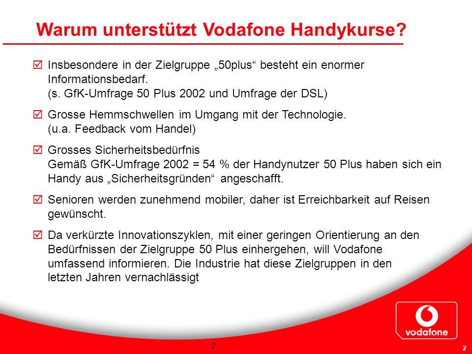 Warum unterstützt Vodafone Handykurse