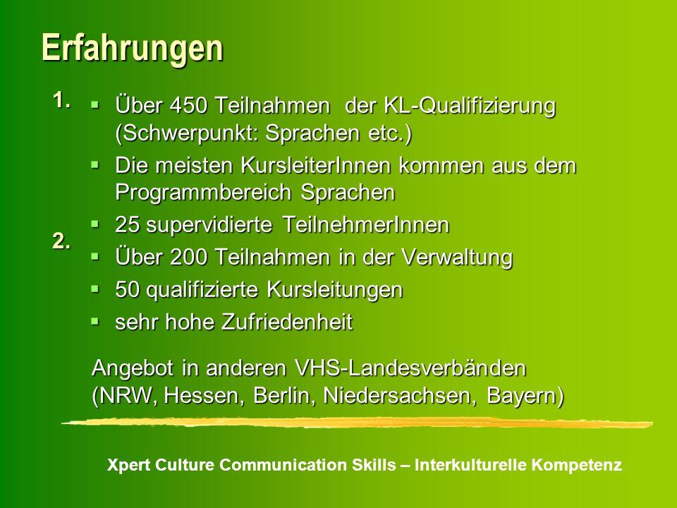 Erfahrungen 1. Über 450 Teilnahmen der KL-Qualifizierung (Schwerpunkt: Sprachen etc.)