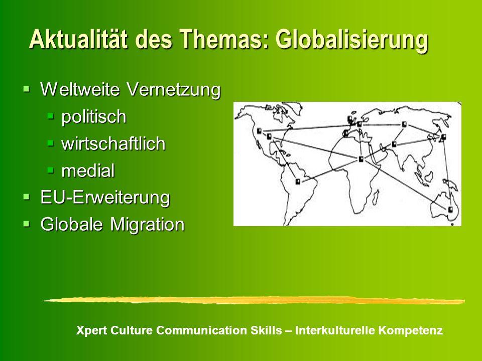 Aktualität des Themas: Globalisierung