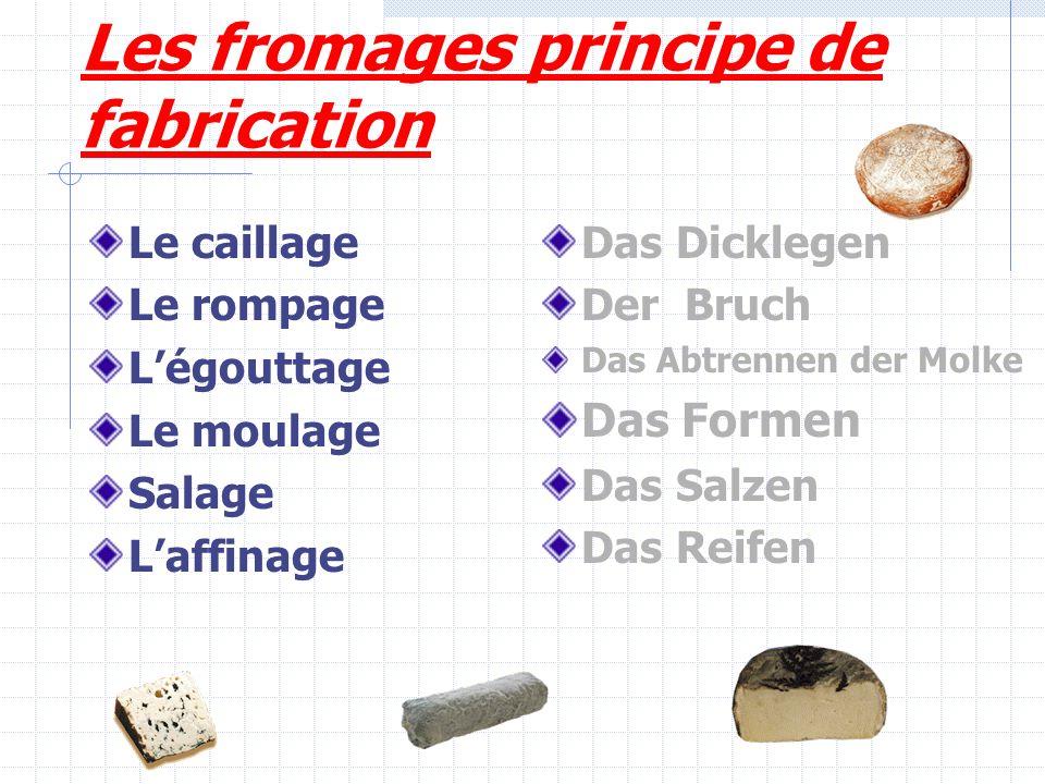 Les fromages principe de fabrication