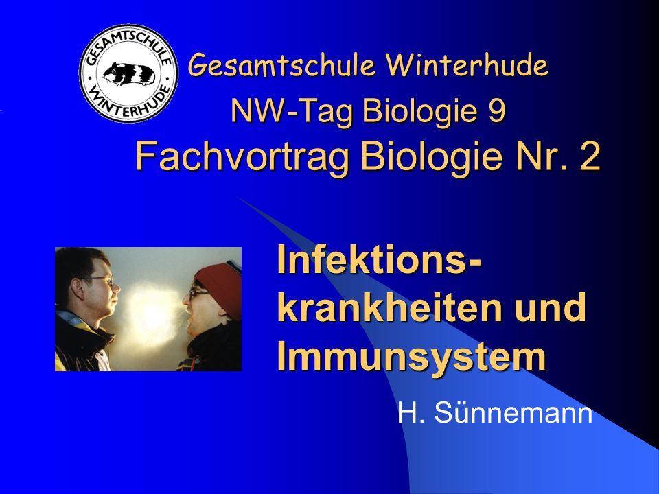 Gesamtschule Winterhude NW-Tag Biologie 9 Fachvortrag Biologie Nr. 2