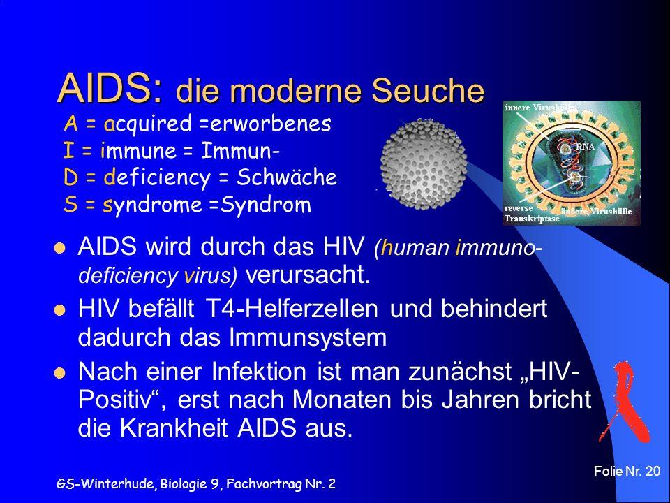 AIDS: die moderne Seuche