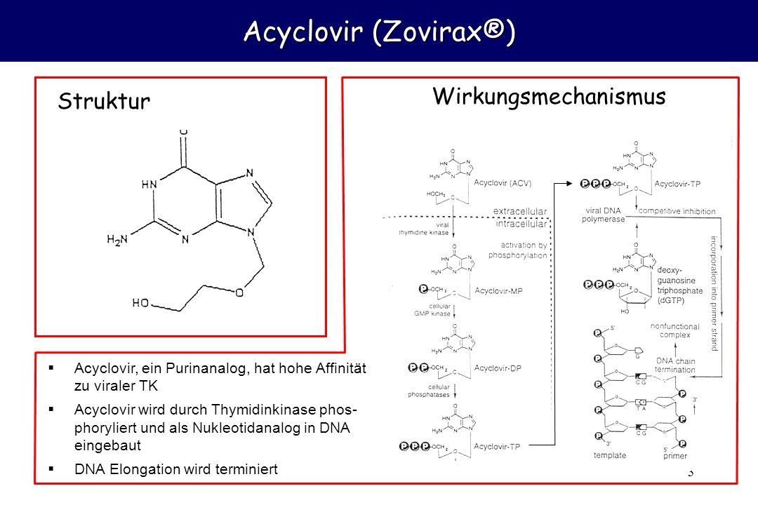 Acyclovir (Zovirax®) Wirkungsmechanismus Struktur