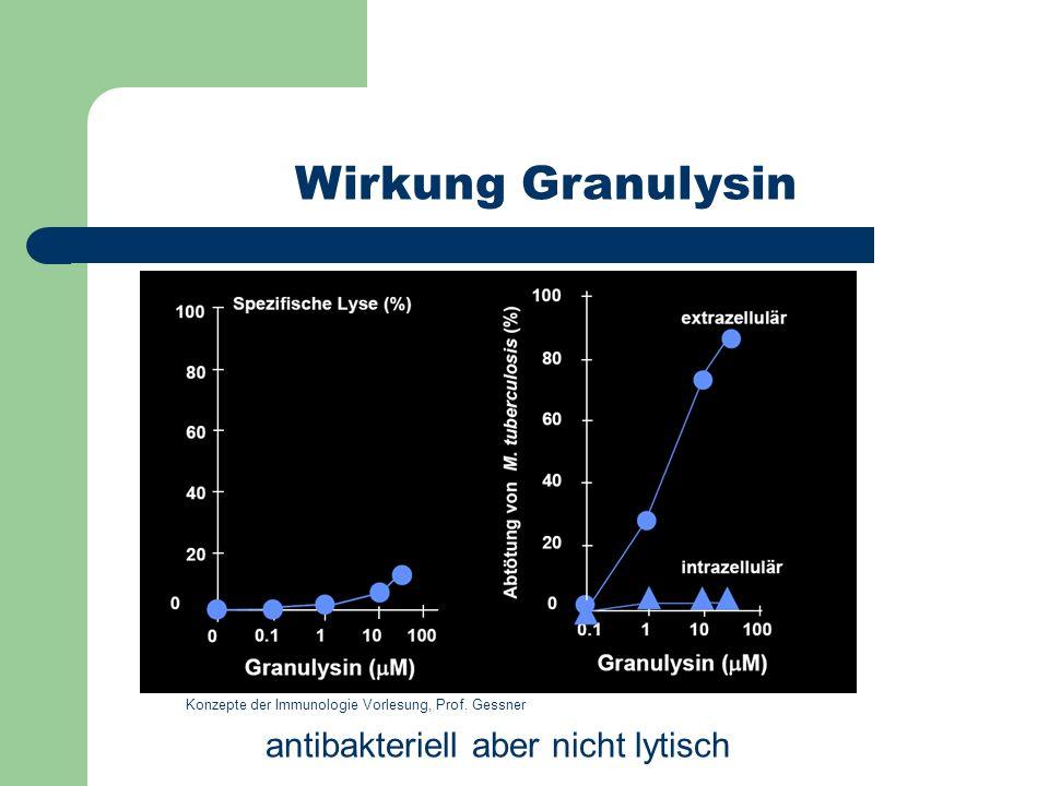 antibakteriell aber nicht lytisch