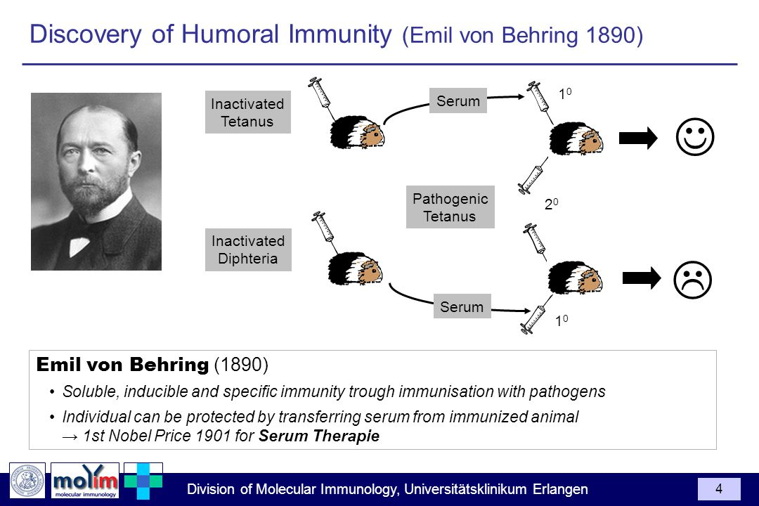   Discovery of Humoral Immunity (Emil von Behring 1890)