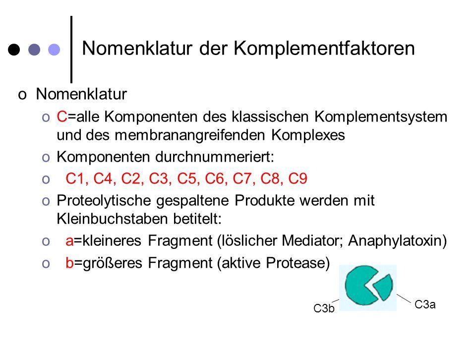 Nomenklatur der Komplementfaktoren
