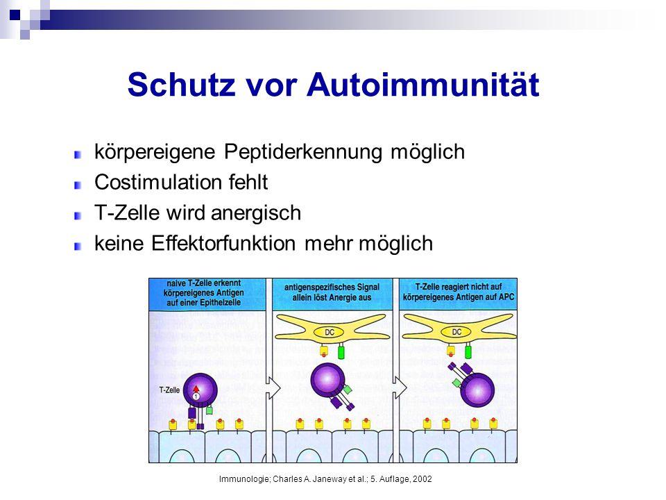 Schutz vor Autoimmunität