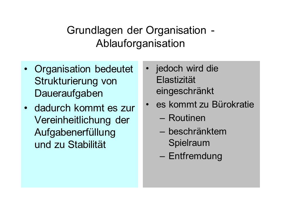 Grundlagen der Organisation - Ablauforganisation