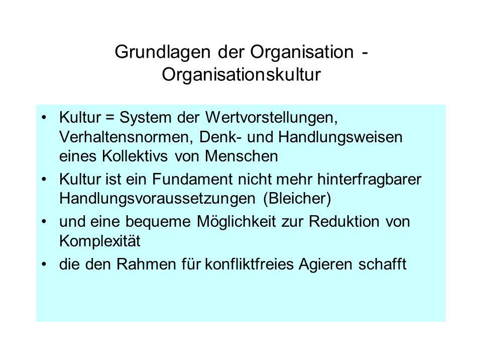 Grundlagen der Organisation - Organisationskultur