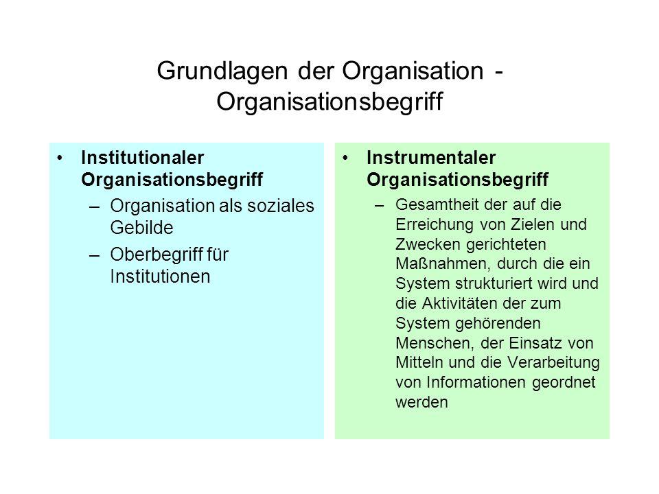 Grundlagen der Organisation - Organisationsbegriff