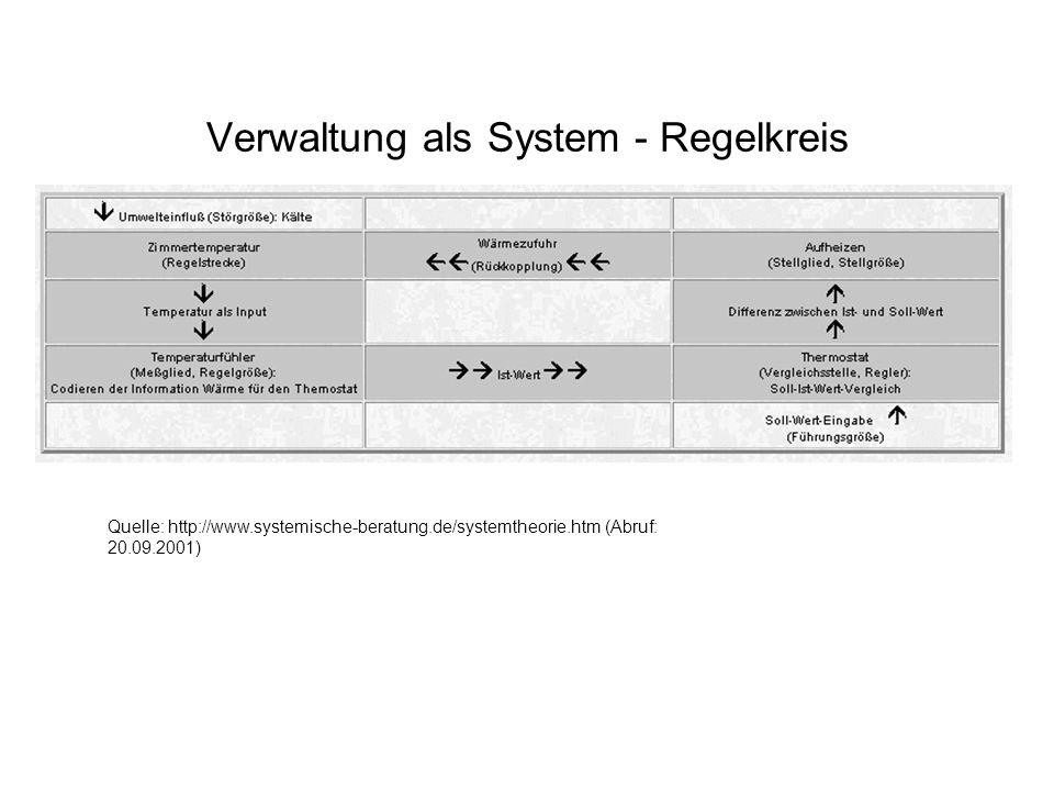 Verwaltung als System - Regelkreis