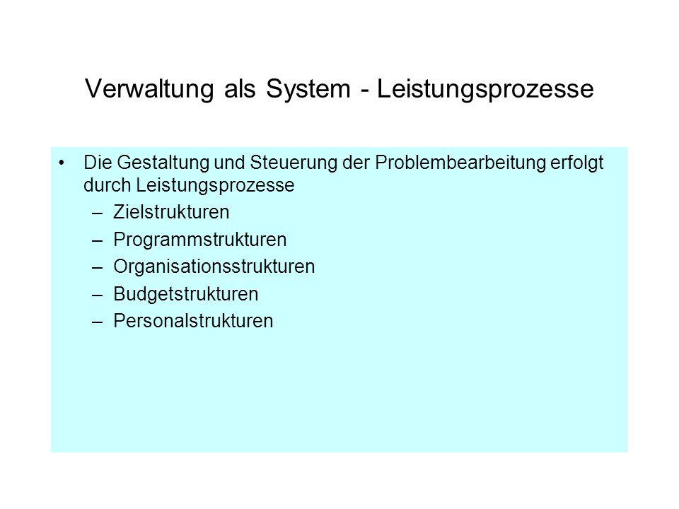 Verwaltung als System - Leistungsprozesse