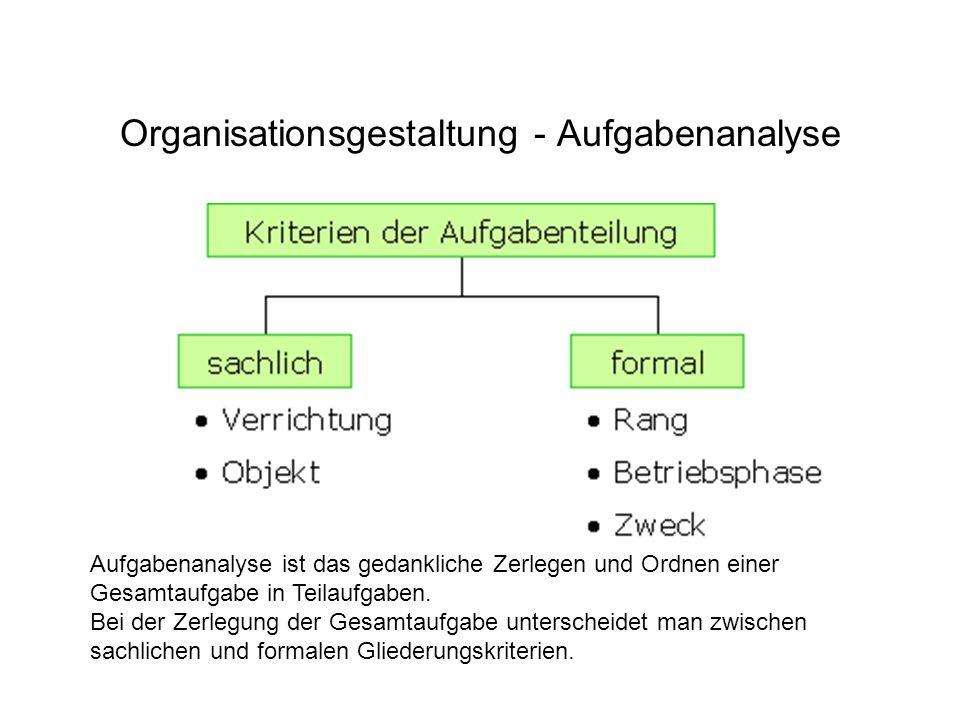 Organisationsgestaltung - Aufgabenanalyse