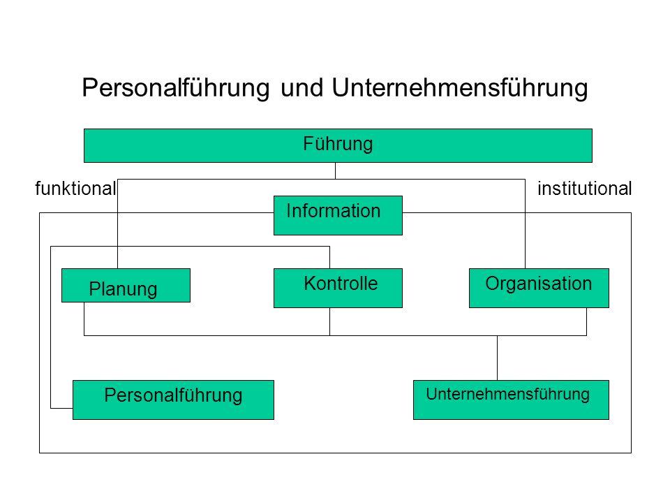 Personalführung und Unternehmensführung