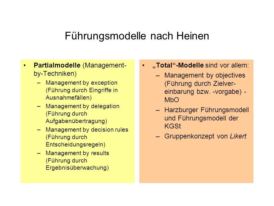 Führungsmodelle nach Heinen