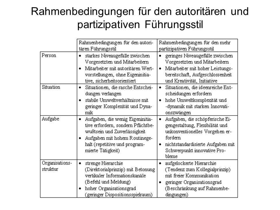 Rahmenbedingungen für den autoritären und partizipativen Führungsstil