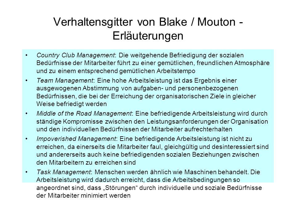 Verhaltensgitter von Blake / Mouton - Erläuterungen