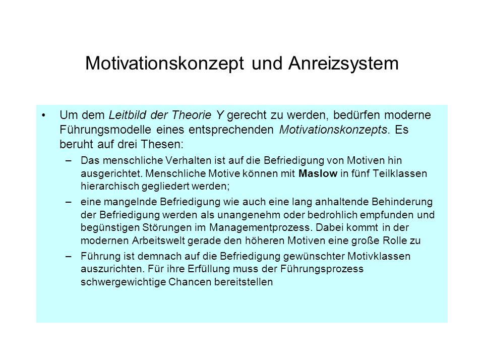 Motivationskonzept und Anreizsystem