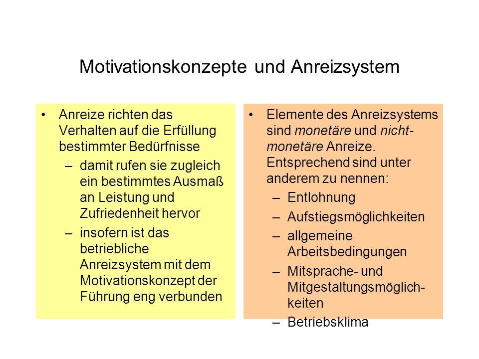 Motivationskonzepte und Anreizsystem