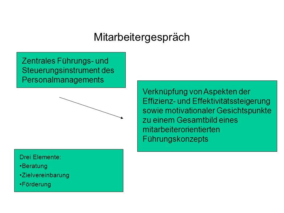 Mitarbeitergespräch Zentrales Führungs- und Steuerungsinstrument des Personalmanagements.