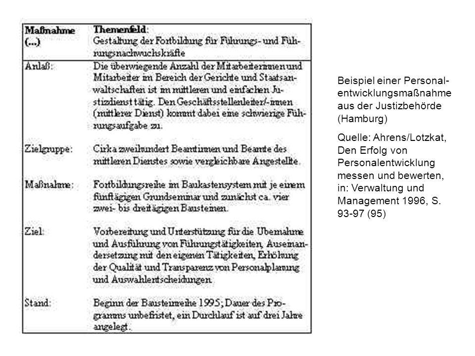 Beispiel einer Personal-entwicklungsmaßnahme aus der Justizbehörde (Hamburg)