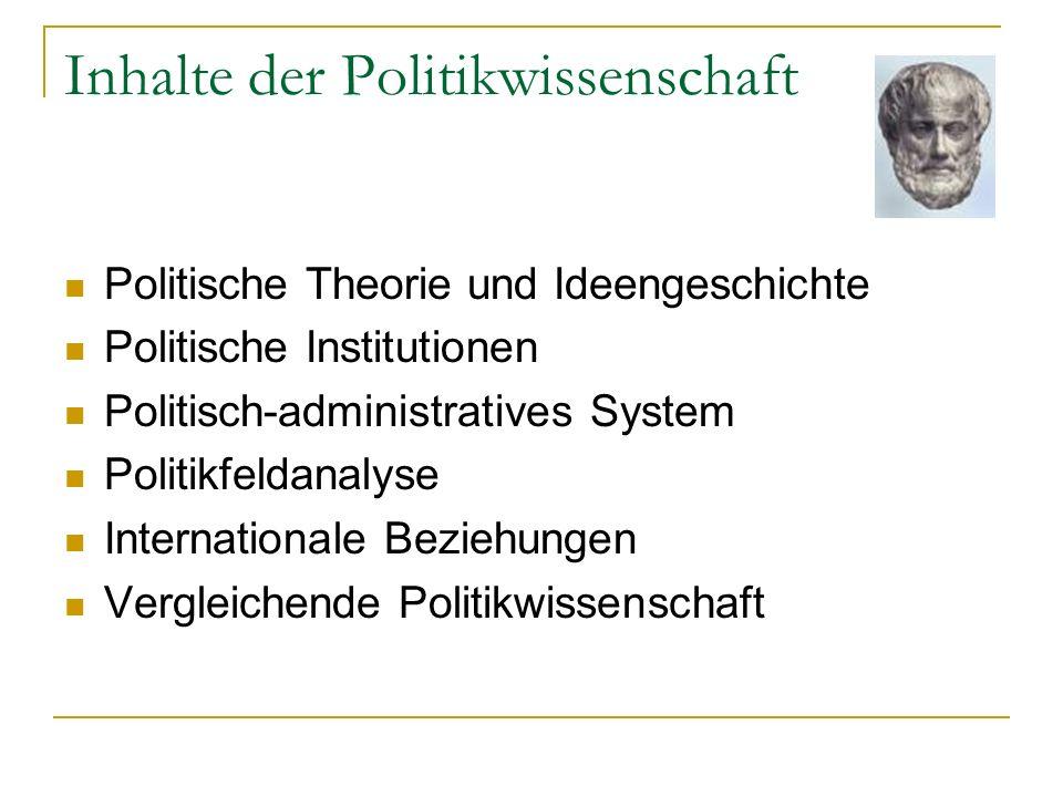 Inhalte der Politikwissenschaft