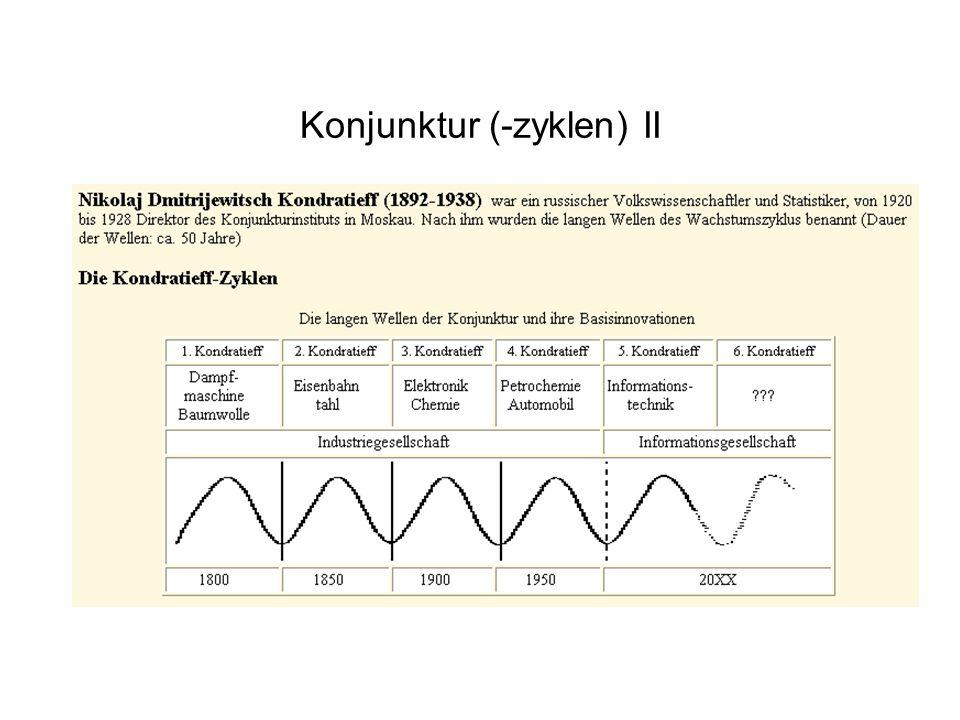 Konjunktur (-zyklen) II