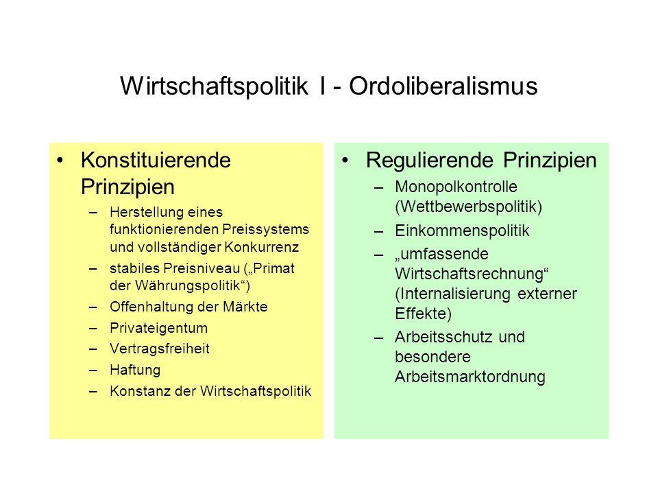Wirtschaftspolitik I - Ordoliberalismus