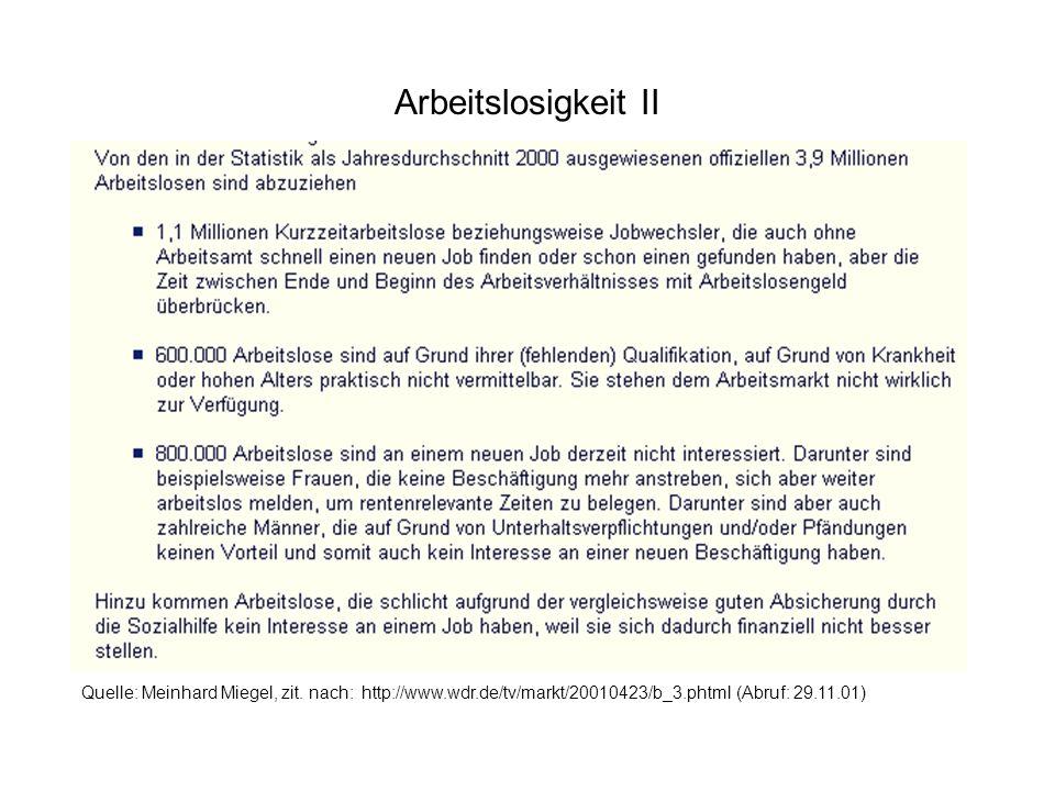 Arbeitslosigkeit II Quelle: Meinhard Miegel, zit.
