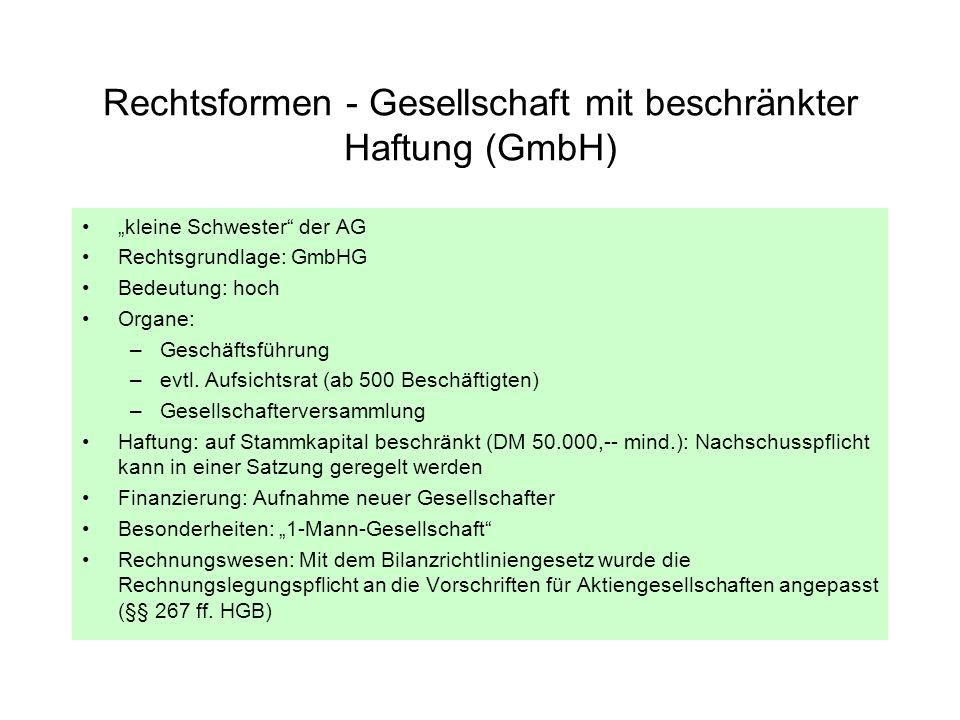Rechtsformen - Gesellschaft mit beschränkter Haftung (GmbH)