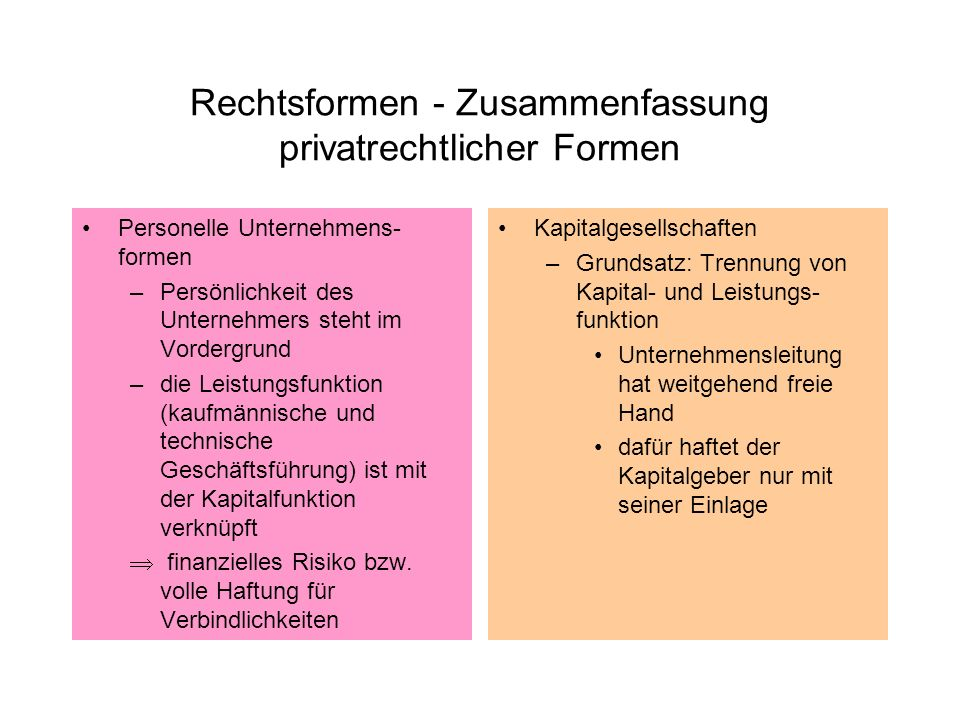 Rechtsformen - Zusammenfassung privatrechtlicher Formen